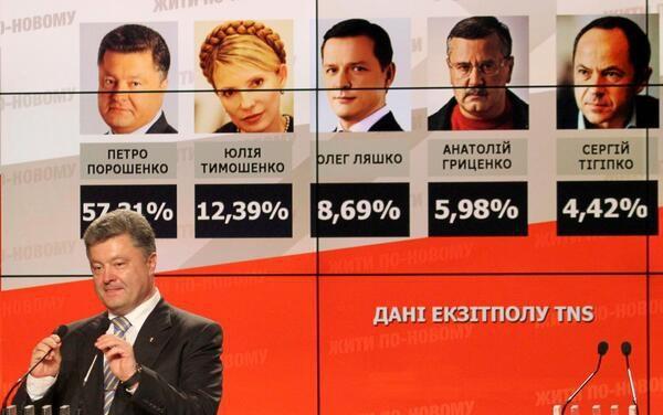 Новые старые лица в Администрации Порошенко