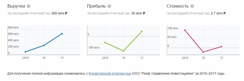 Крах Совкомбанка: Алексей Хотин готовится «рвать когти»