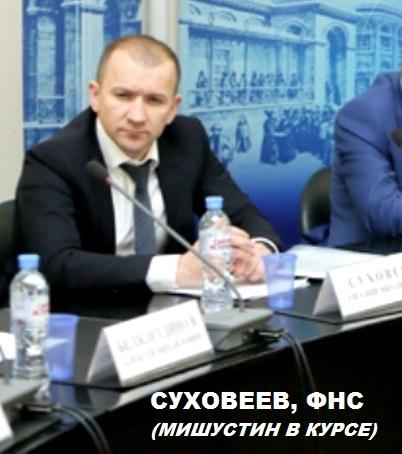 Мишустин, ФНС, скандал, Кирьянов, общественник, Силуанов, показуха, имитация, махинации, решалы, квартиры, обогащение